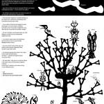 Typografisches Poster mit typografischen Vögeln